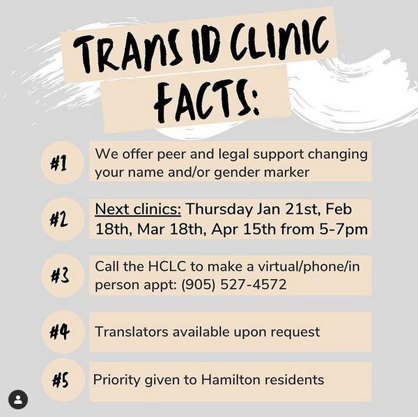 Trans ID Clinic (Feb 18, Mar 18, Apr 15)